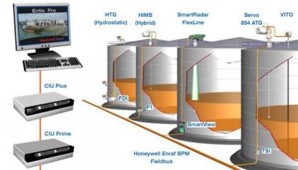 Honeywell Enraf Entıspro Envanter İzleme Yazılımı